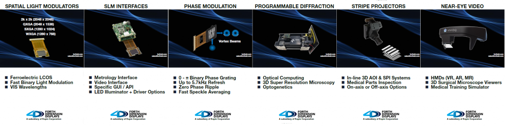 3D holography Archives - Forth Dimension Displays
